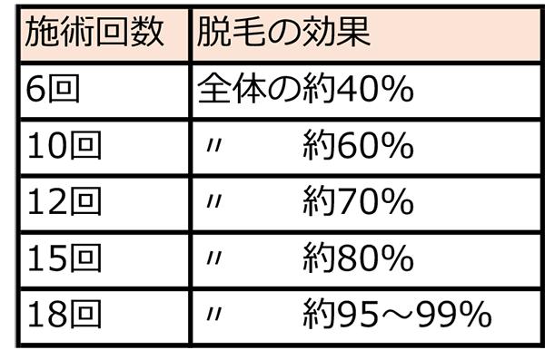 キレイモ【KIREIMO】福岡天神の体験レビューと評価
